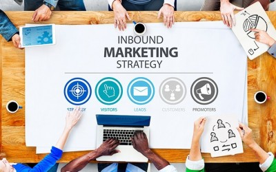 How the Full Inbound Plan Can Give You a Consistent Flow of Leads?